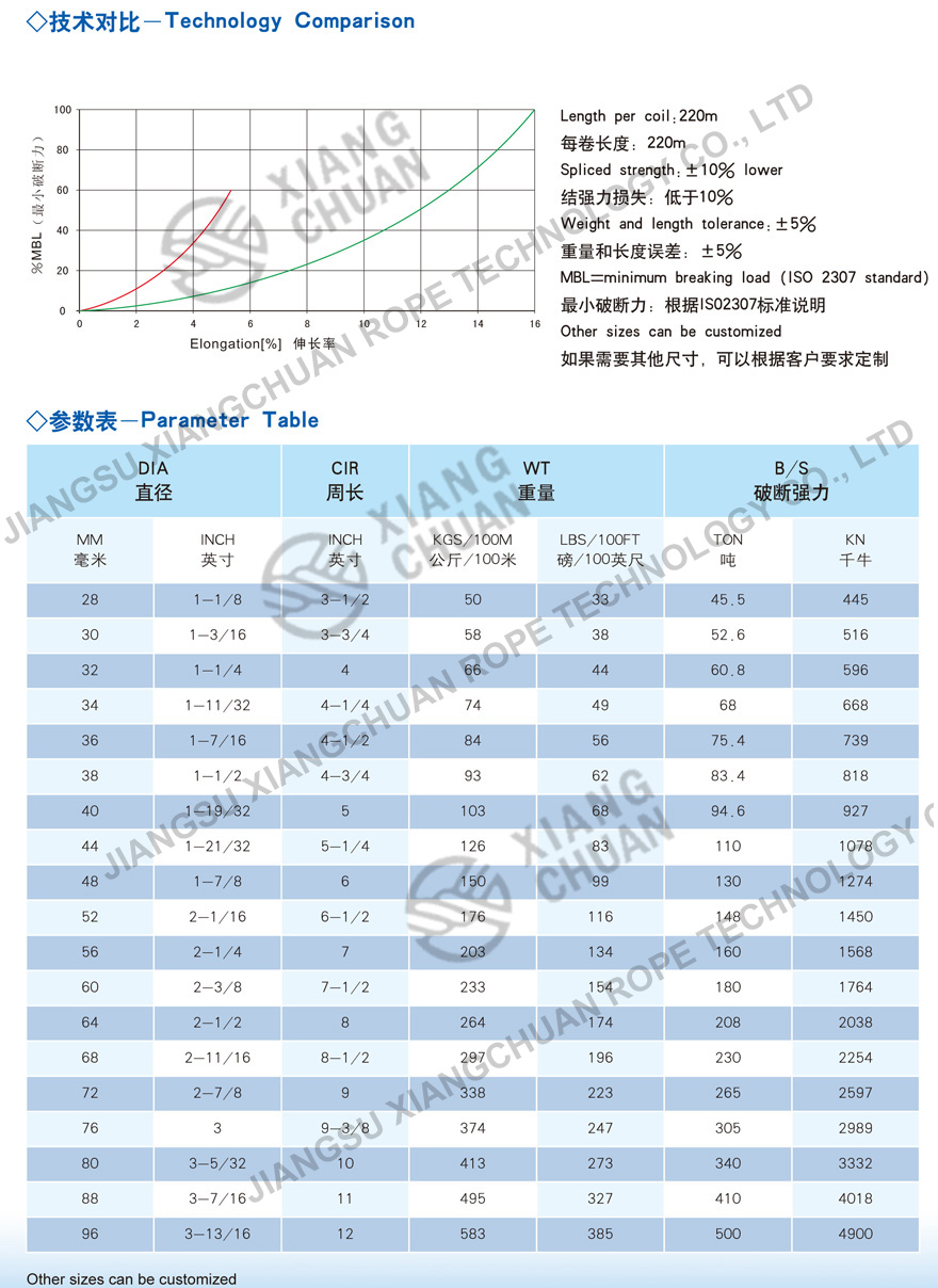 Uhmwpe Fiber And Nylon Monofilament Mixed Rope